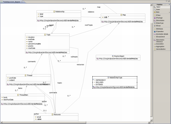 An example of an editor using GMF